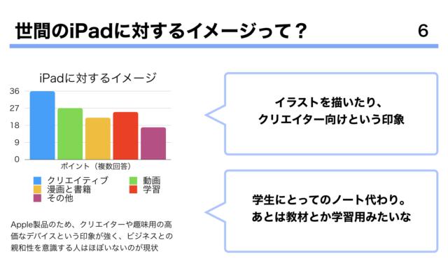 iPadをビジネスで活用すべき理由.006