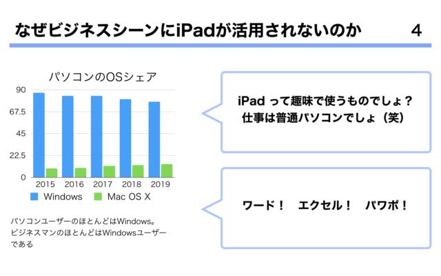 iPadをビジネスで活用すべき理由.004