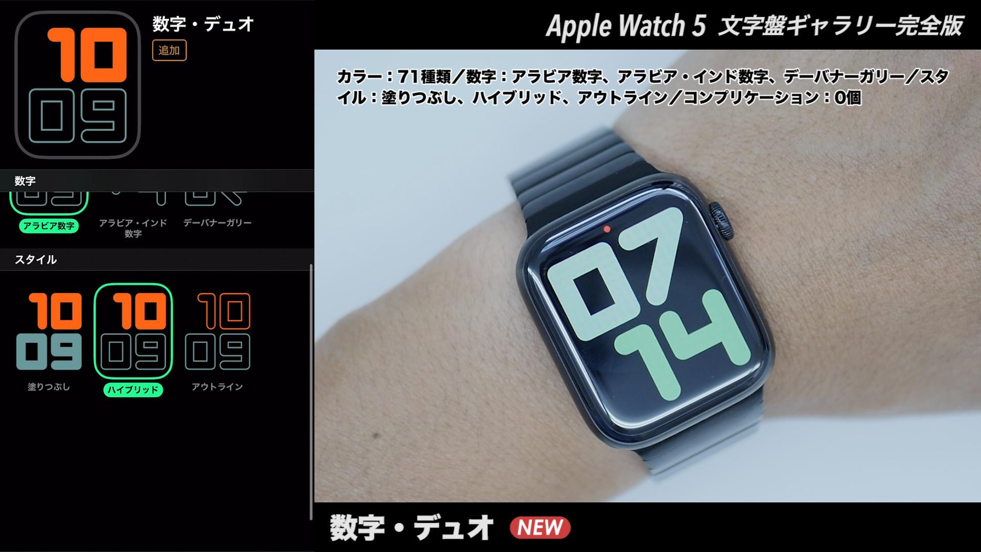 Apple Watchの文字盤 数字・デュオ