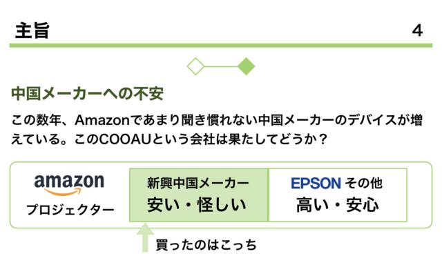 COOAU A4300.004