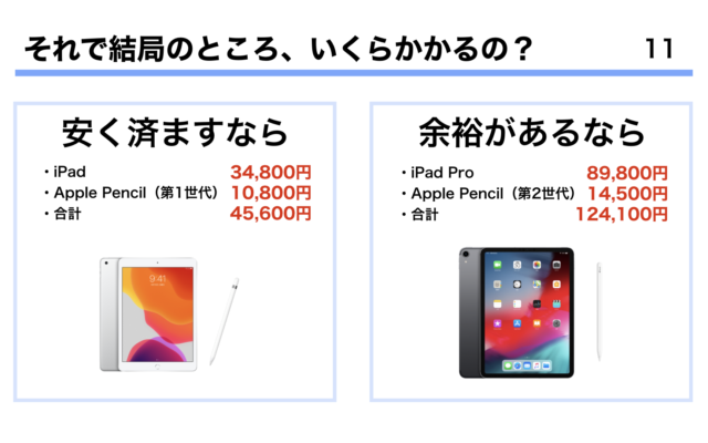 iPadをビジネスで活用すべき理由.011