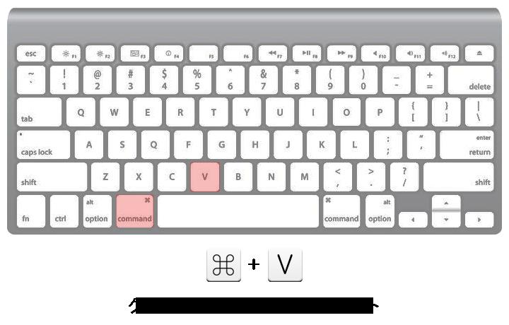Mac「クリップボードの情報をペースト」ショートカット