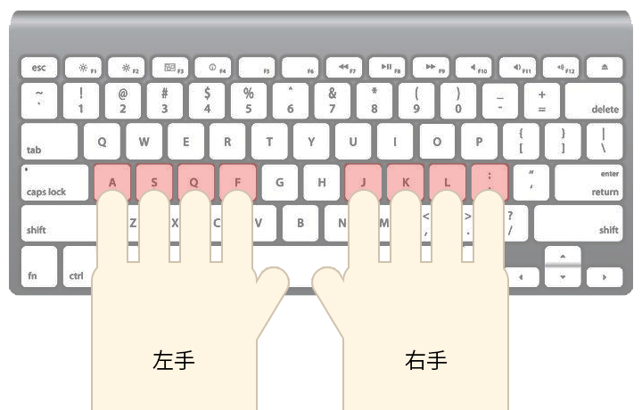 キーボードの指を置く位置